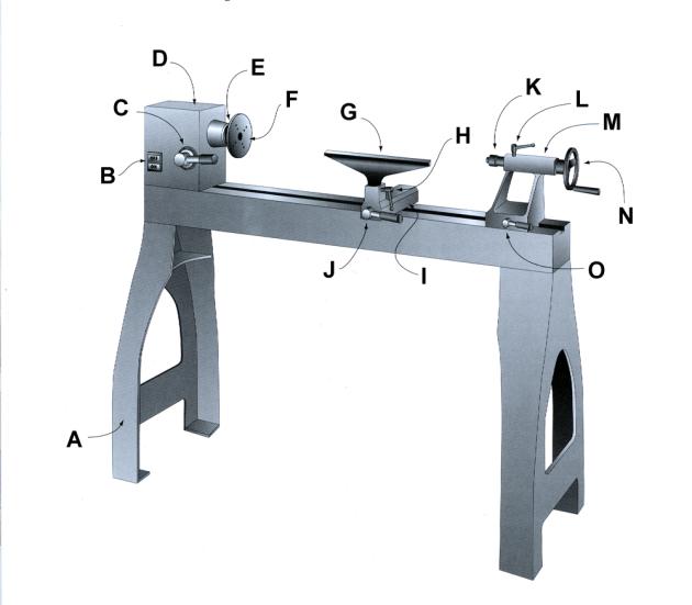 lathe parts letters